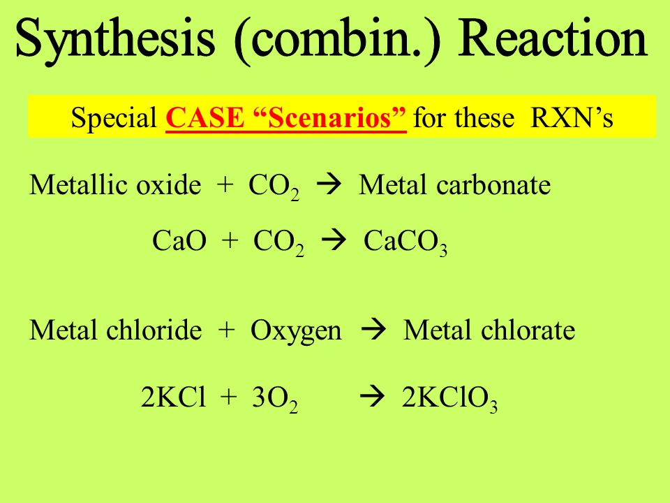Synthesis (combin.) Reaction
