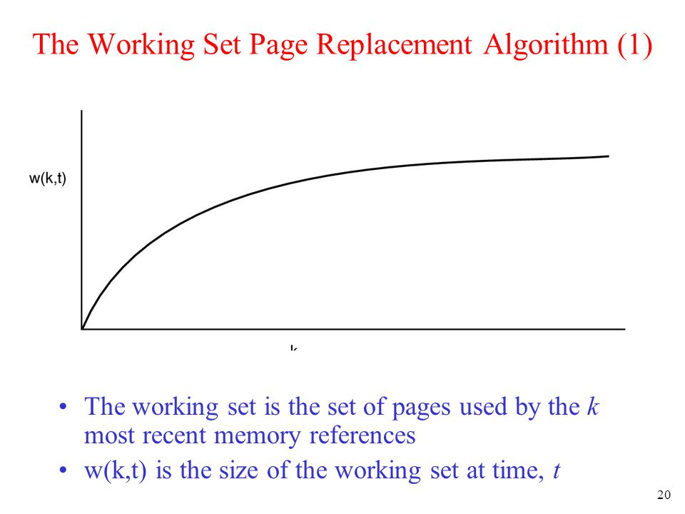 The Working Set Page Replacement Algorithm (1)