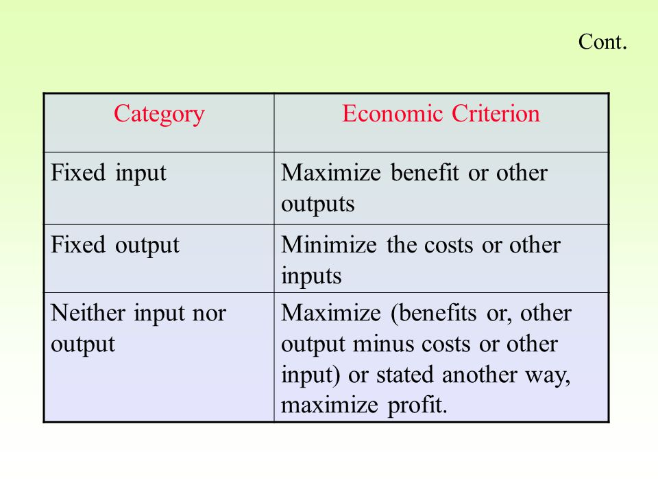 Maximize benefit or other outputs Fixed output