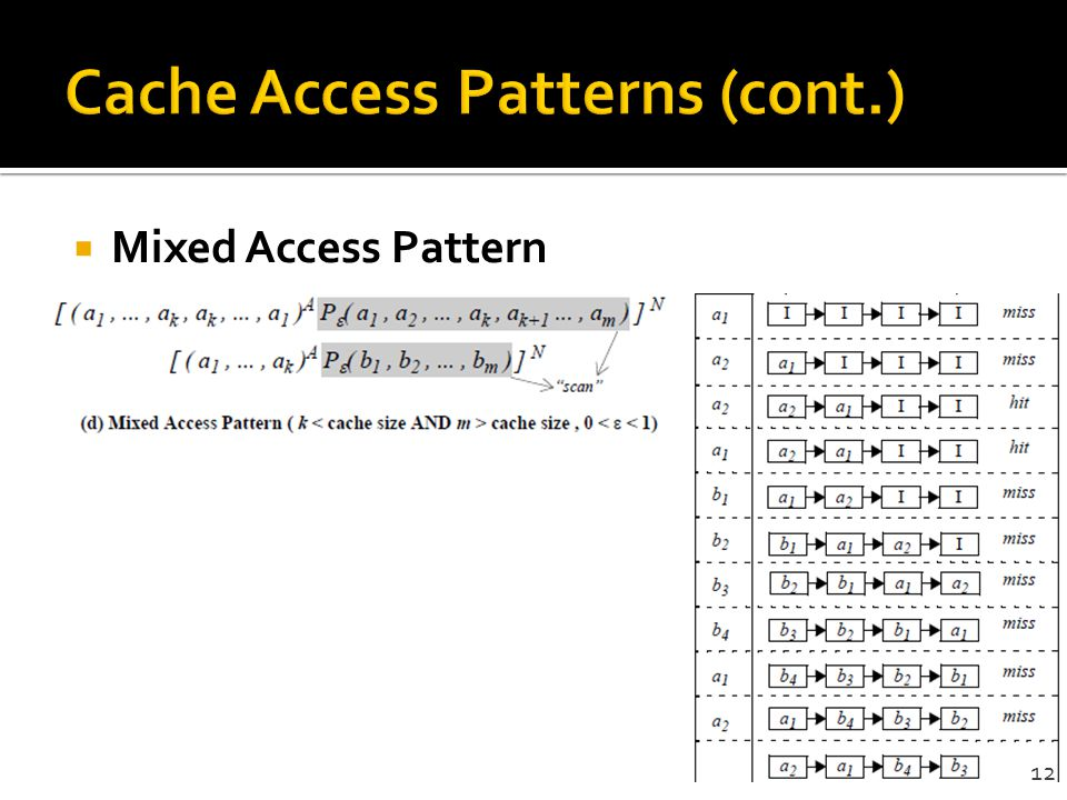 Cache Access Patterns (cont.)
