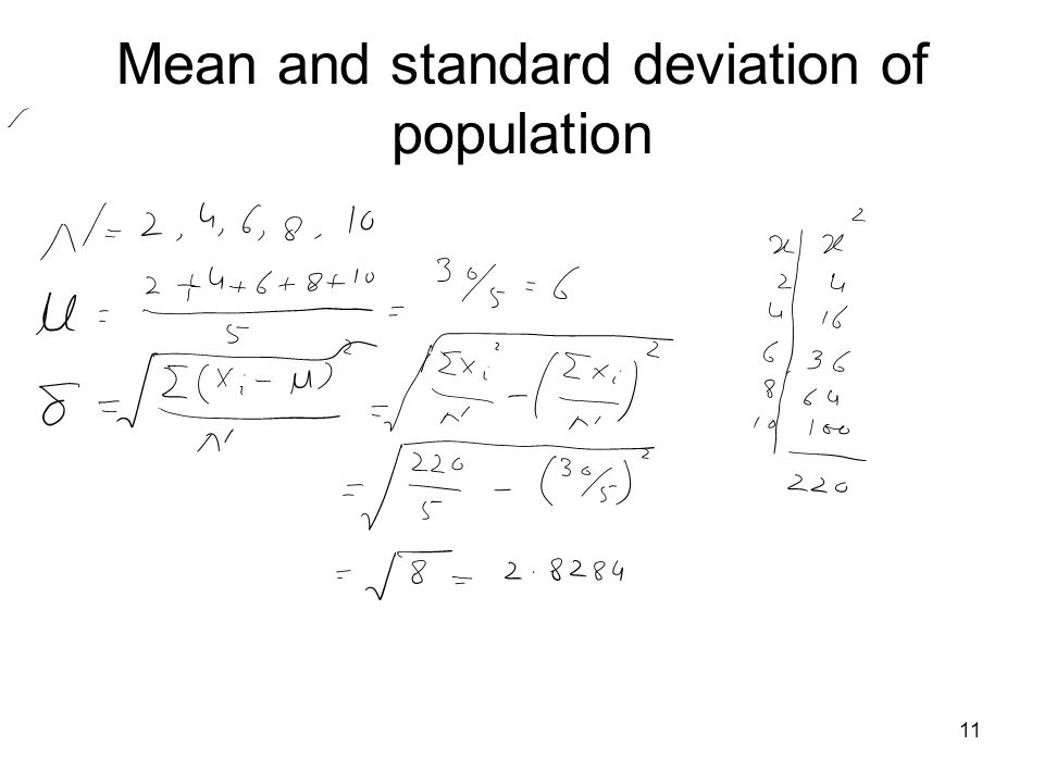 Mean and standard deviation of population