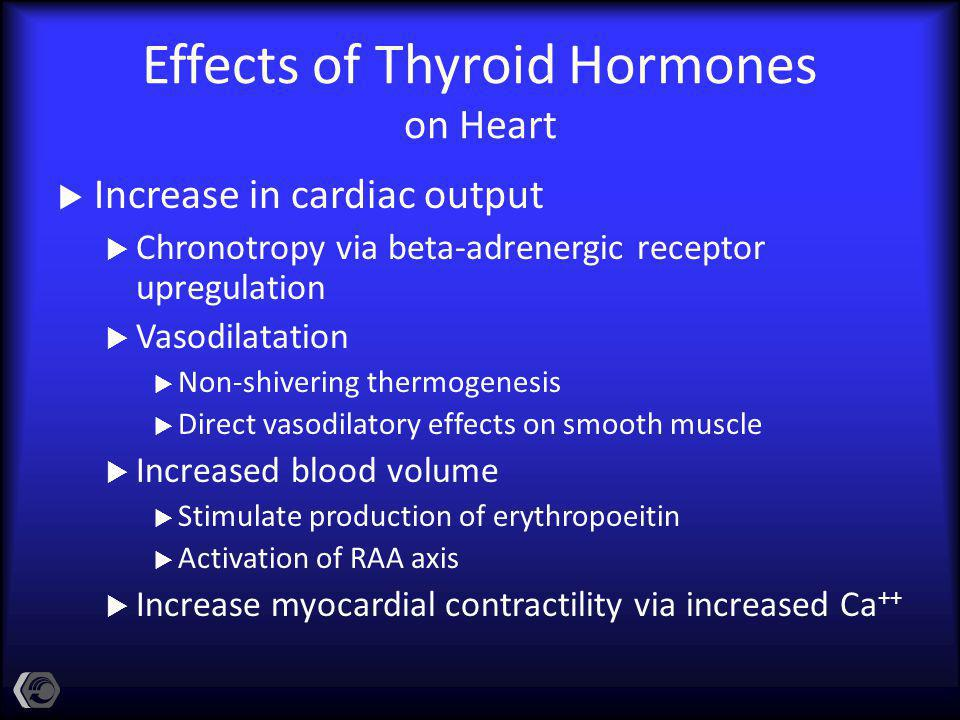 Effects of Thyroid Hormones on Heart