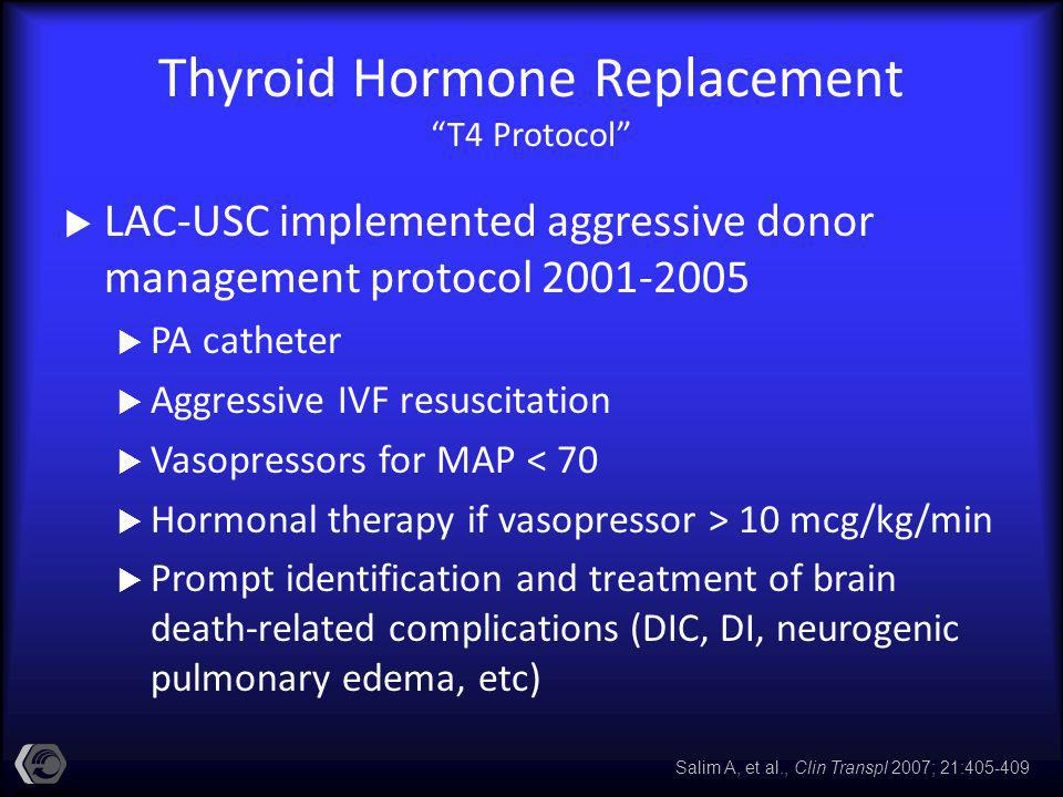 Thyroid Hormone Replacement T4 Protocol