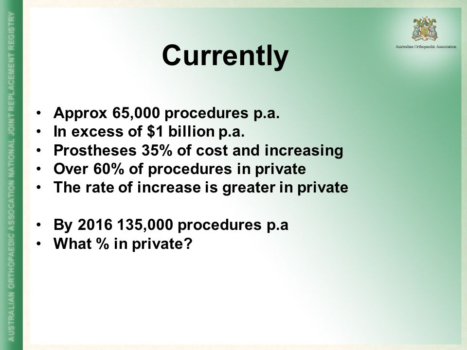 Currently Approx 65,000 procedures p.a. In excess of $1 billion p.a.