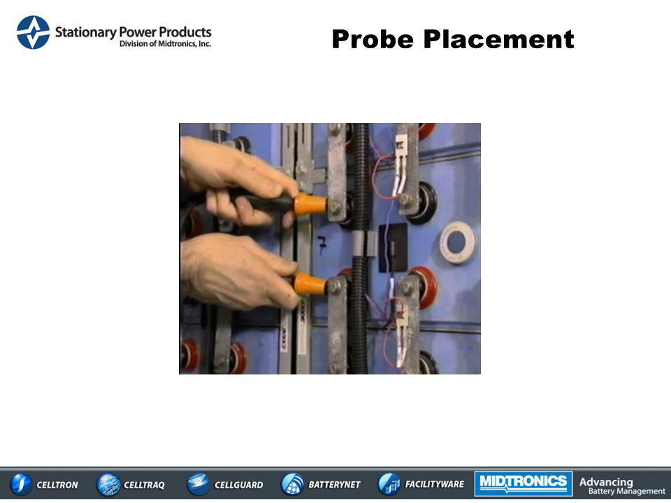 Probe Placement