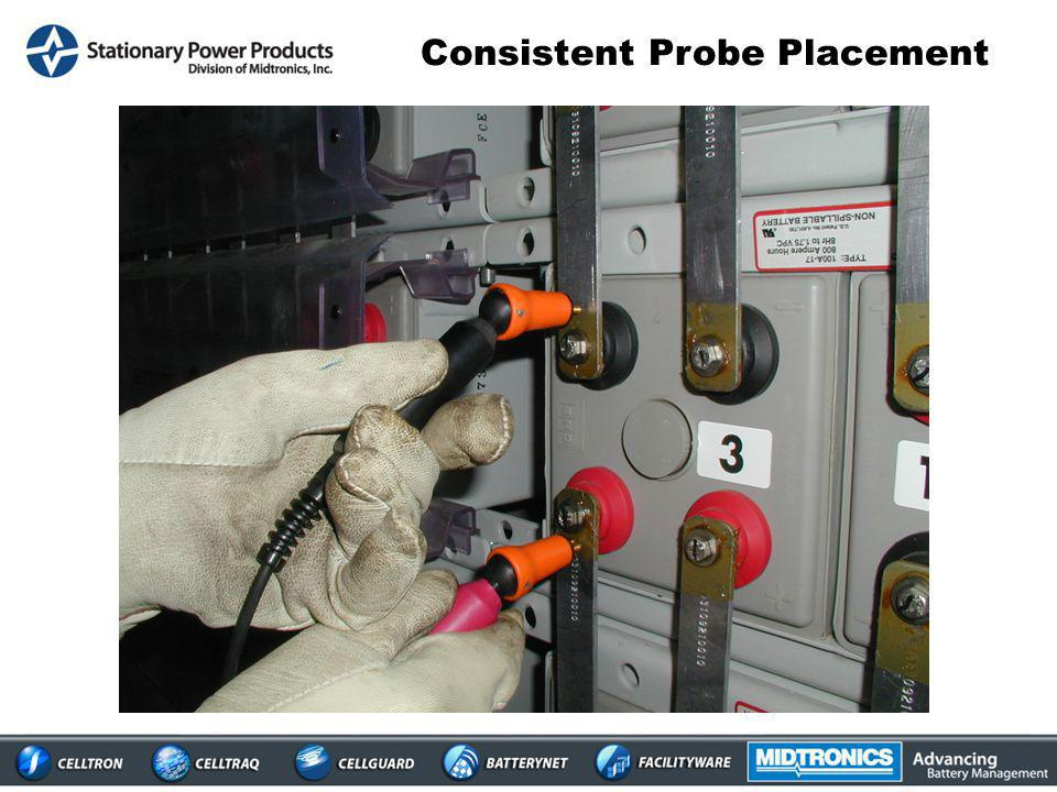 Consistent Probe Placement