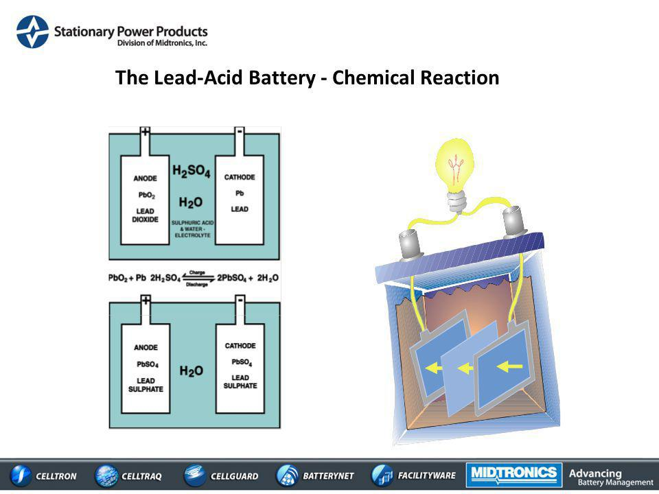 The Lead-Acid Battery - Chemical Reaction