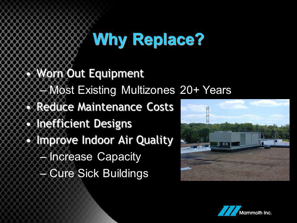 Why Replace Worn Out Equipment Most Existing Multizones 20+ Years