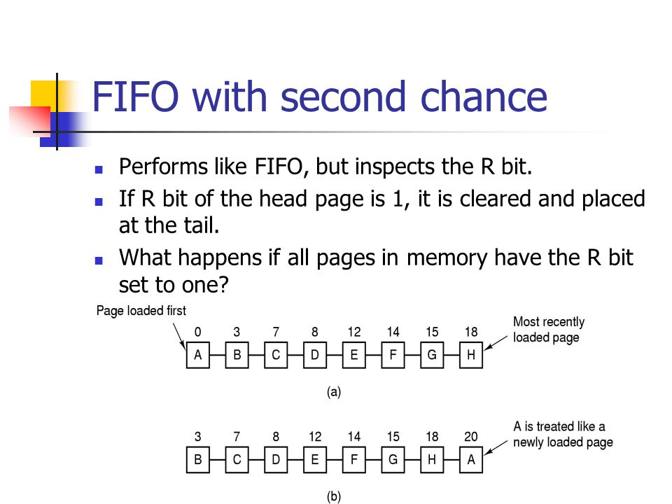 FIFO with second chance