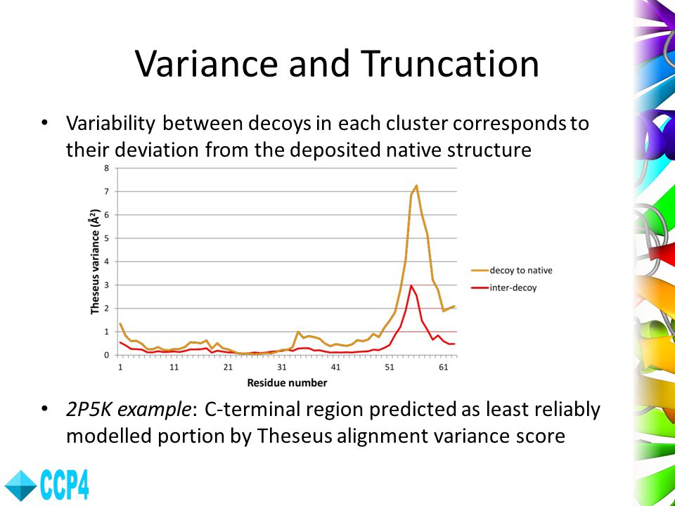 Variance and Truncation