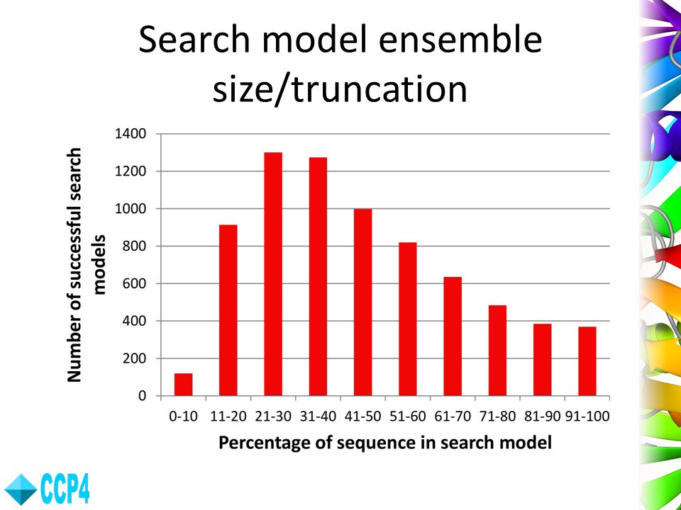 Search model ensemble size/truncation