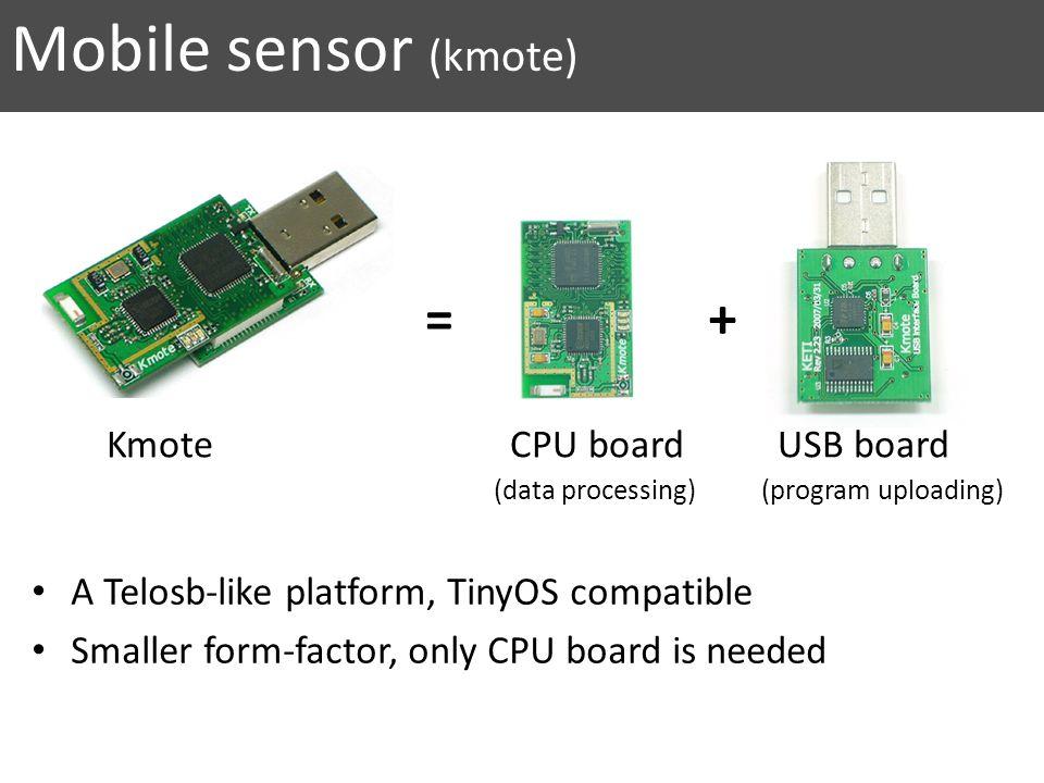 Mobile sensor (kmote) = + Kmote CPU board USB board