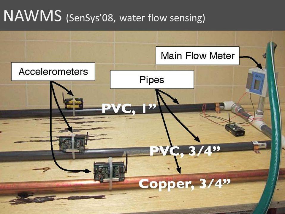 NAWMS (SenSys'08, water flow sensing)