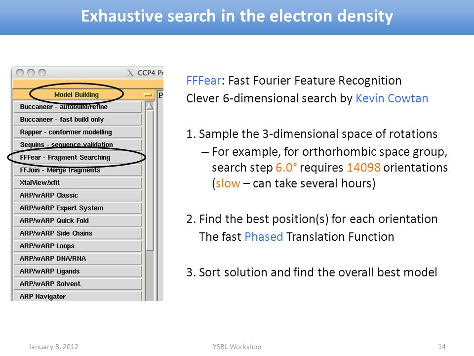 Exhaustive search in the electron density