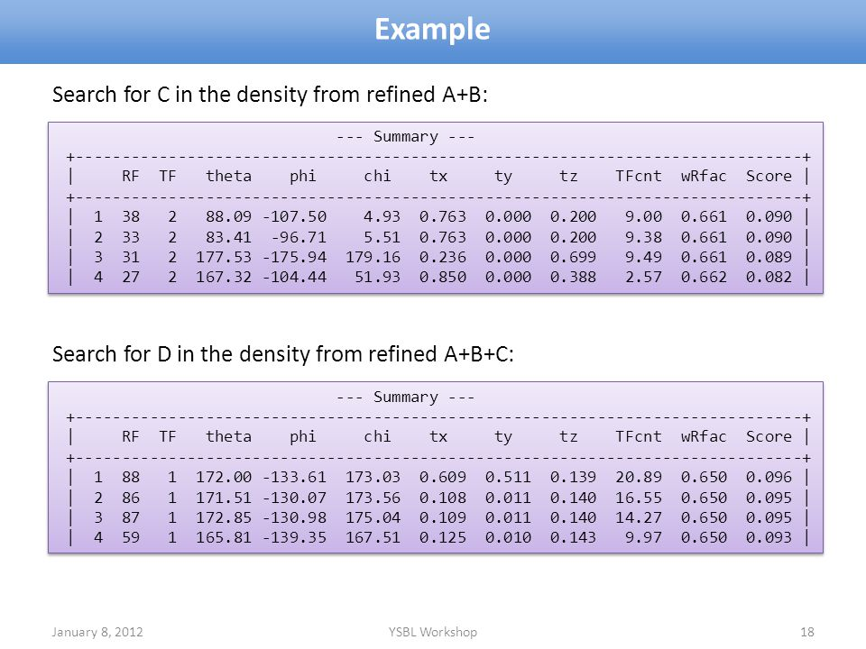 Example Search for C in the density from refined A+B: