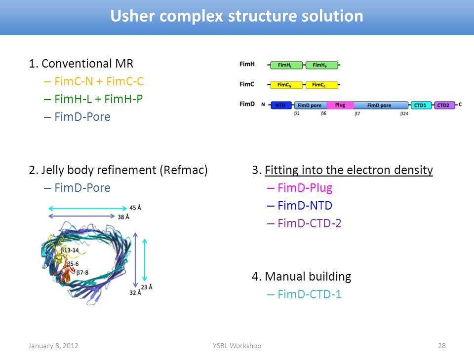 Usher complex structure solution