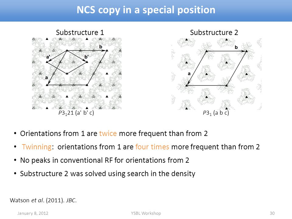 NCS copy in a special position