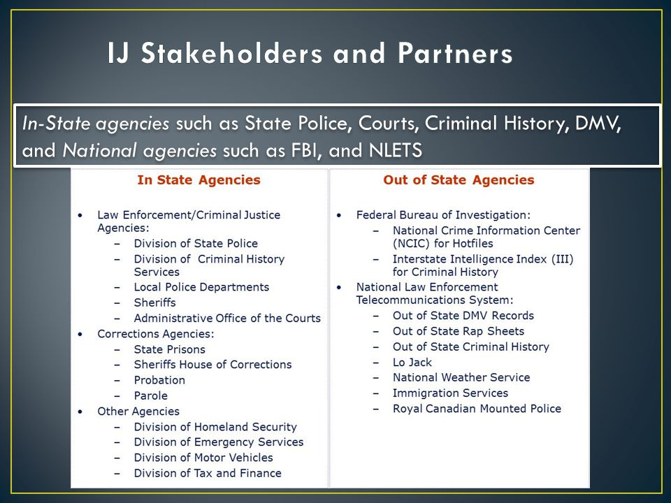 IJ Stakeholders and Partners