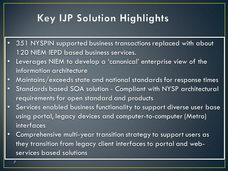 Key IJP Solution Highlights