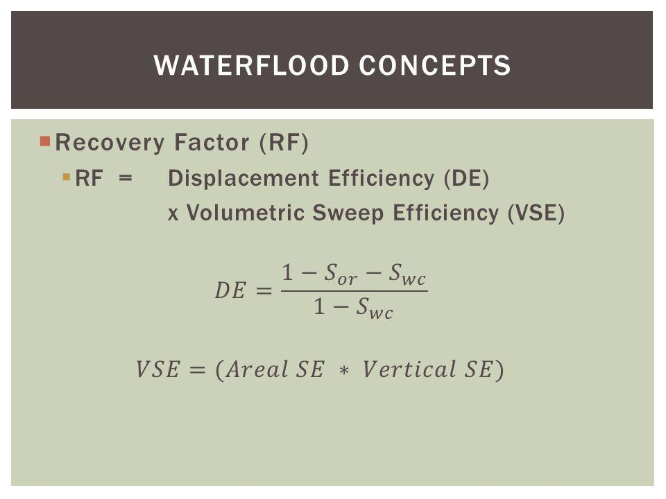 WATERFLOOD CONCEPTS Recovery Factor (RF)