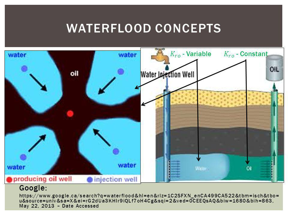WATERFLOOD CONCEPTS Google: 𝐾 𝑟𝑜 - Variable 𝐾 𝑟𝑜 - Constant