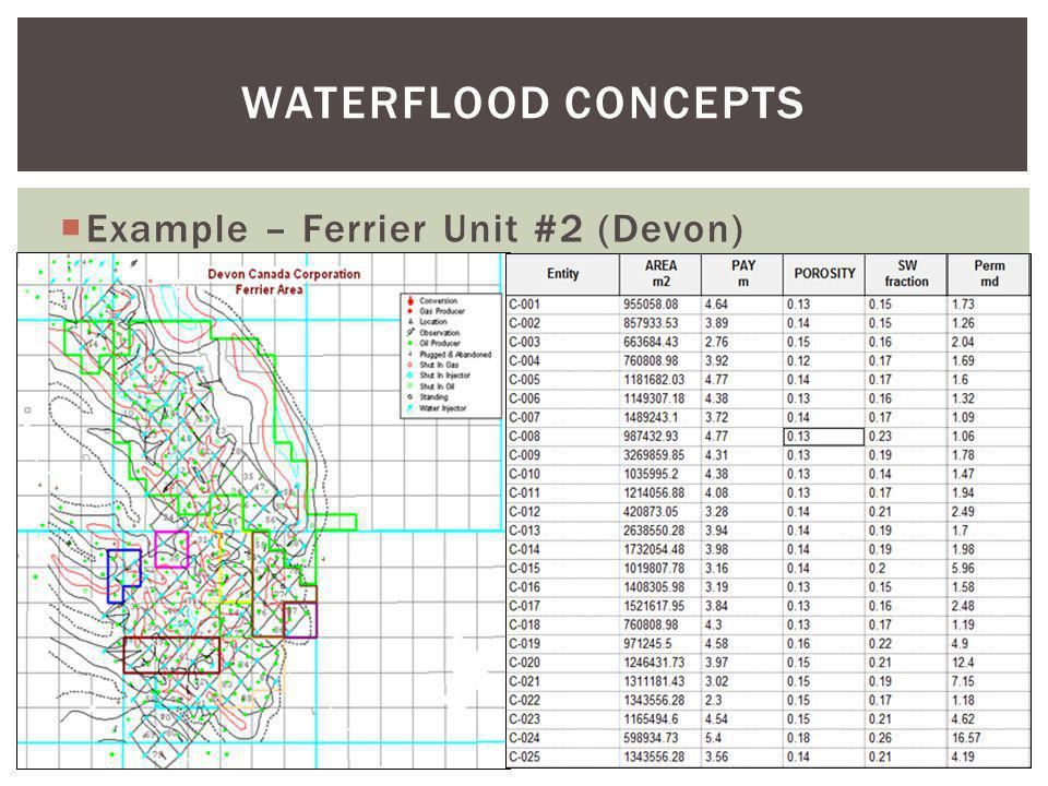 WATERFLOOD CONCEPTS Example – Ferrier Unit #2 (Devon)