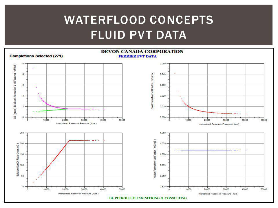 WATERFLOOD CONCEPTS fluid pvt data