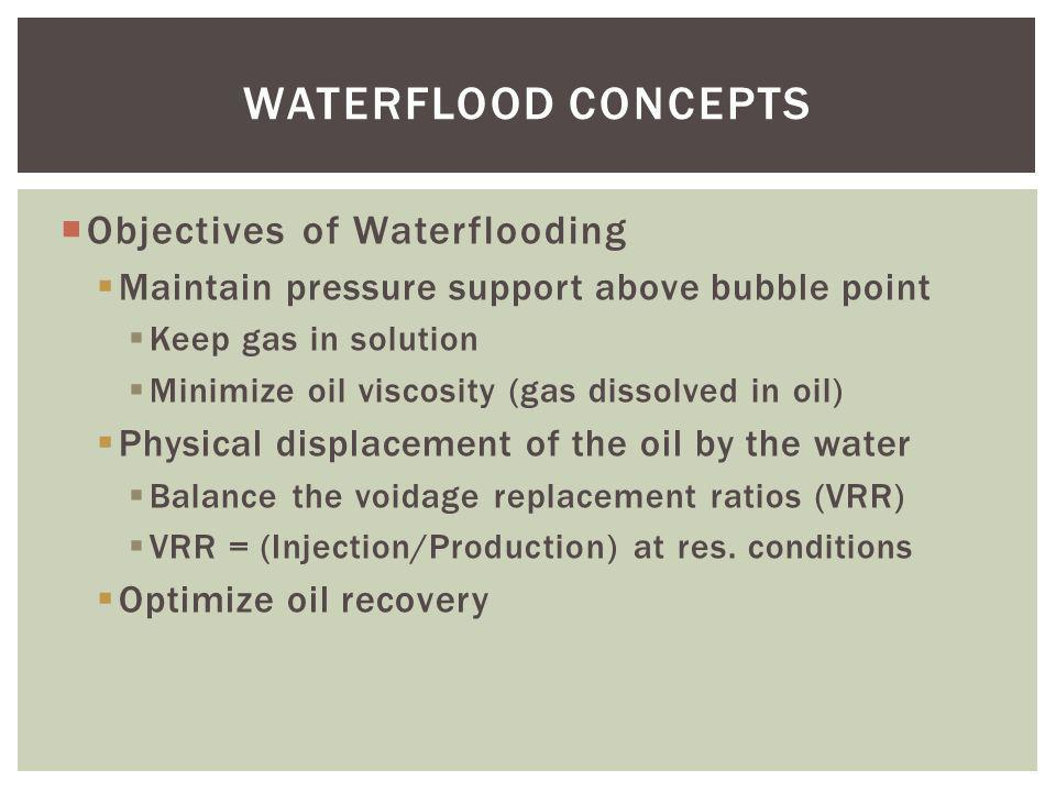 WATERFLOOD CONCEPTS Objectives of Waterflooding