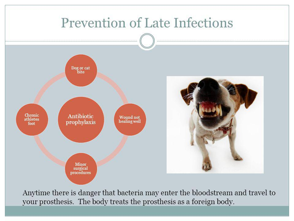 Prevention of Late Infections