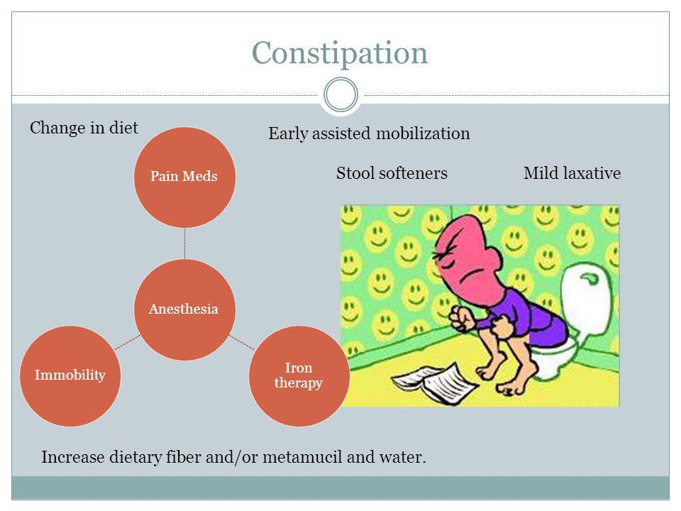 Constipation Change in diet Early assisted mobilization