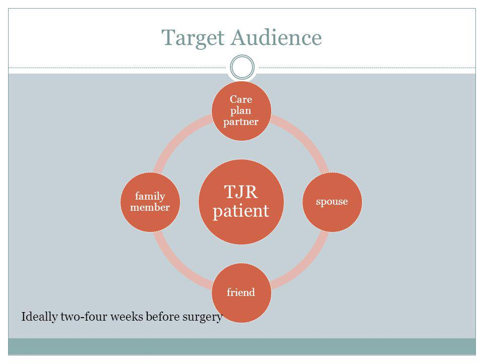 Target Audience Ideally two-four weeks before surgery TJR patient