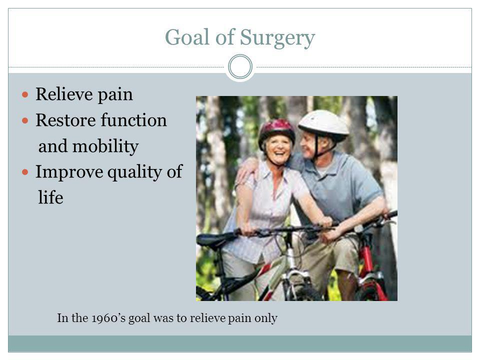 Goal of Surgery Relieve pain Restore function and mobility