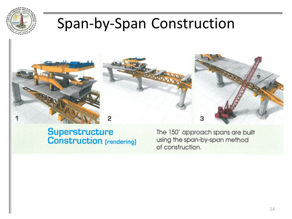 Span-by-Span Construction