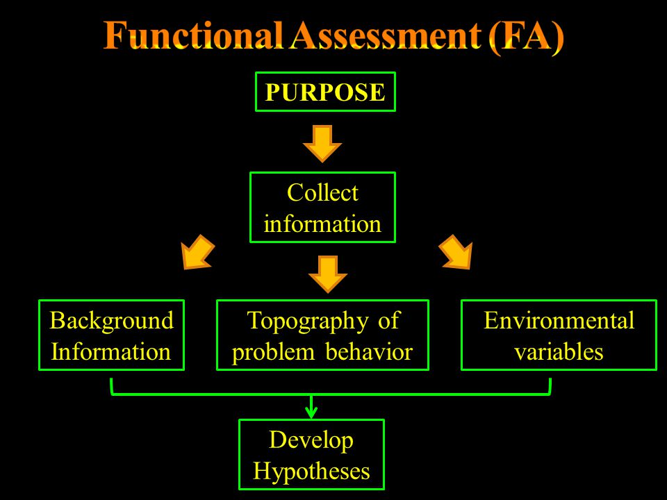 Functional Assessment (FA)
