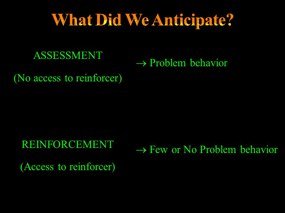 What Did We Anticipate ASSESSMENT (No access to reinforcer) REINFORCEMENT (Access to reinforcer)  Problem behavior.