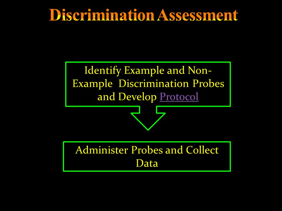 Discrimination Assessment