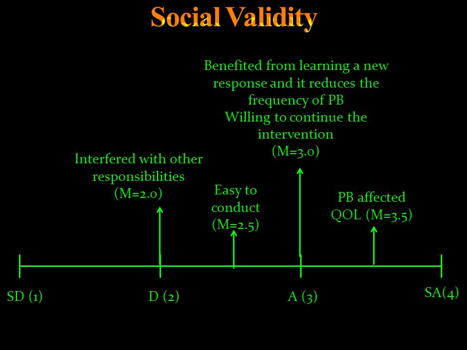 Social Validity Benefited from learning a new response and it reduces the frequency of PB. Willing to continue the intervention.