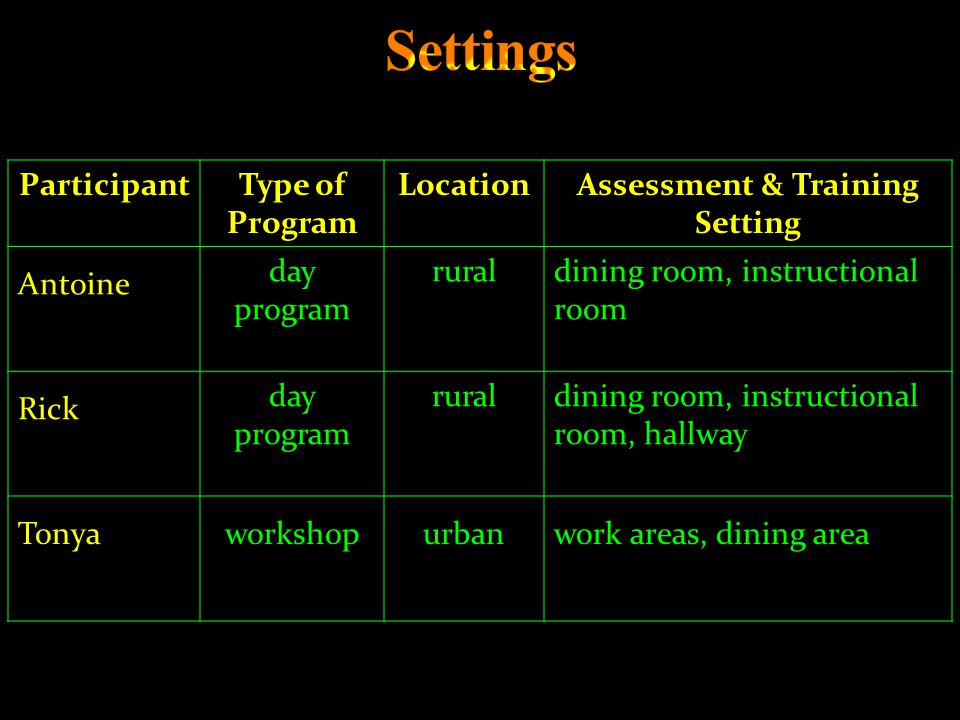 Assessment & Training Setting