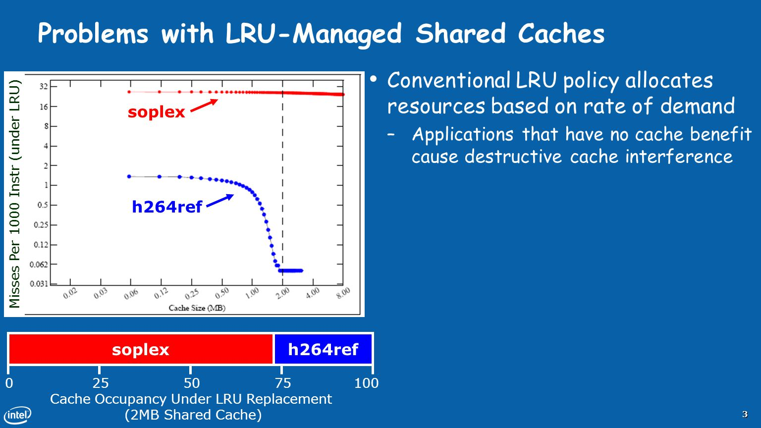 Problems with LRU-Managed Shared Caches