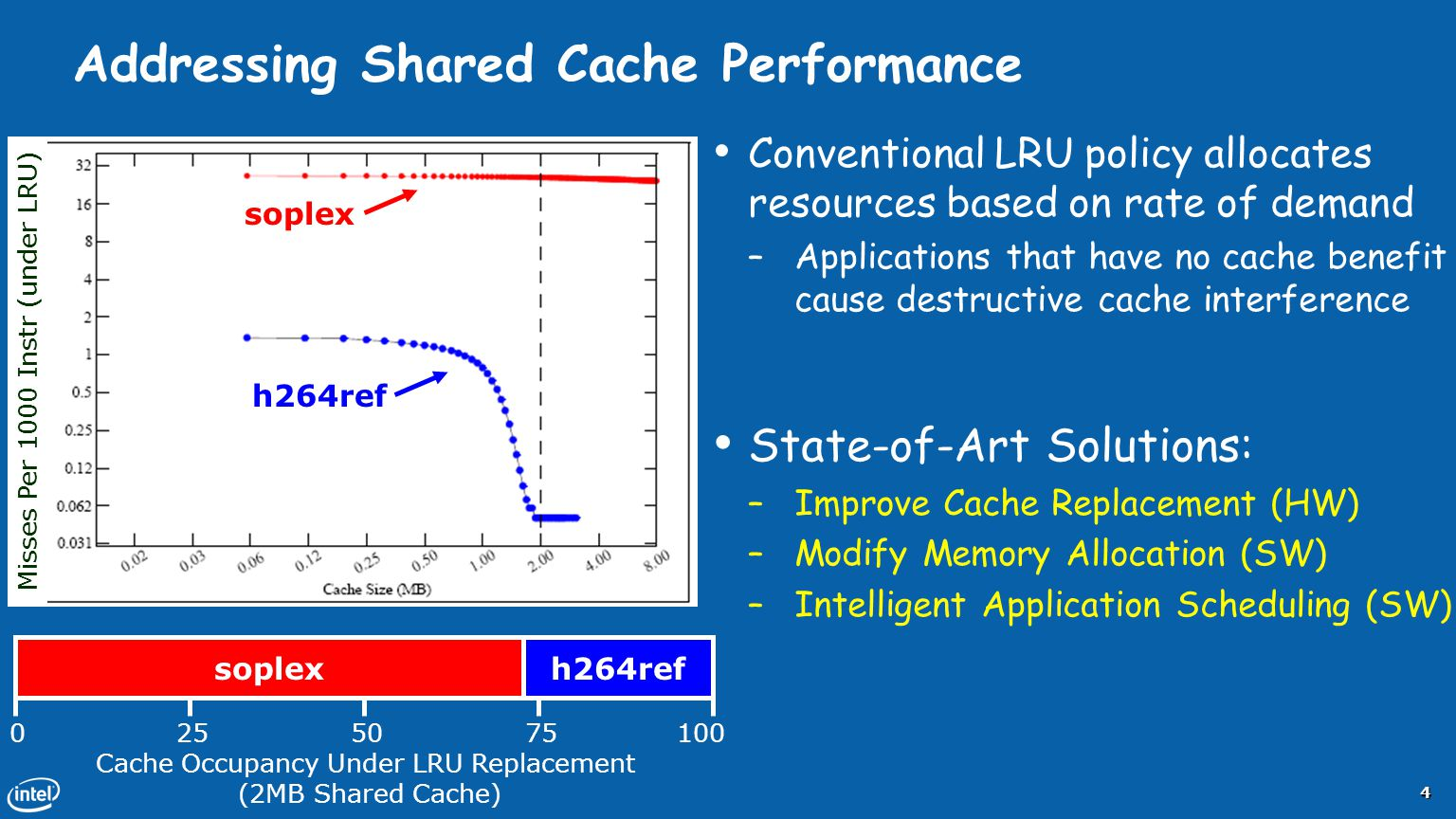 Addressing Shared Cache Performance