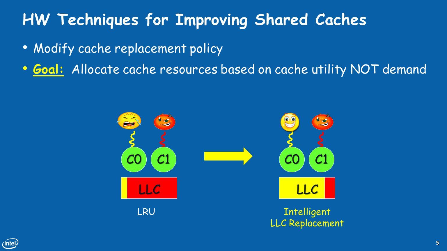HW Techniques for Improving Shared Caches