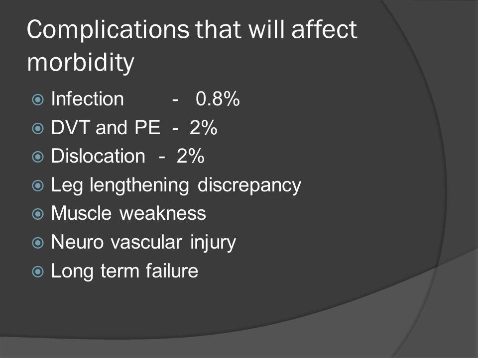 Complications that will affect morbidity