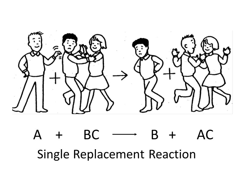 A + BC B + AC Single Replacement Reaction