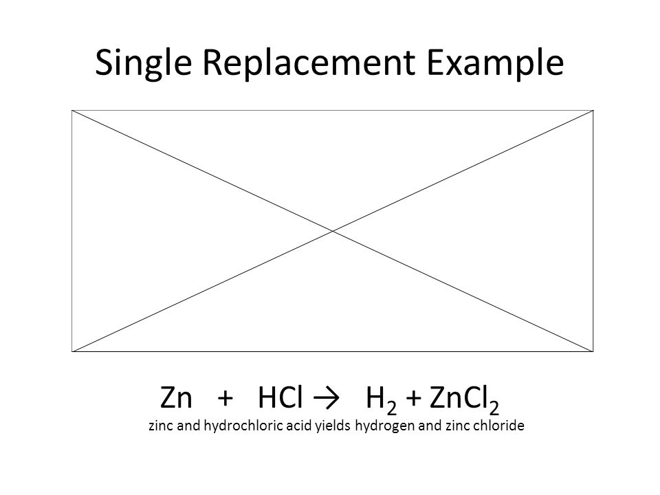 Single Replacement Example