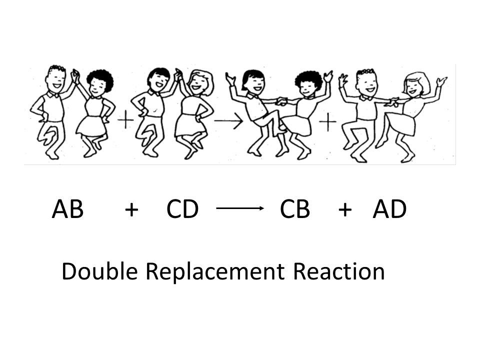 AB + CD CB + AD Double Replacement Reaction