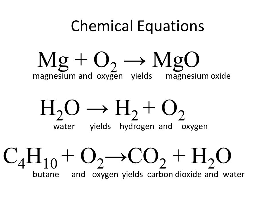 magnesium oxide formula Name lab day the formula for magnesium oxide introduction: elements combine to form compounds the smallest chemical unit of an element is the atom.