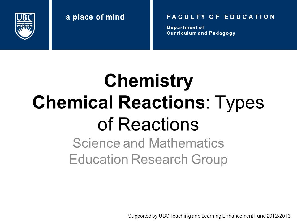 Chemistry Chemical Reactions: Types of Reactions