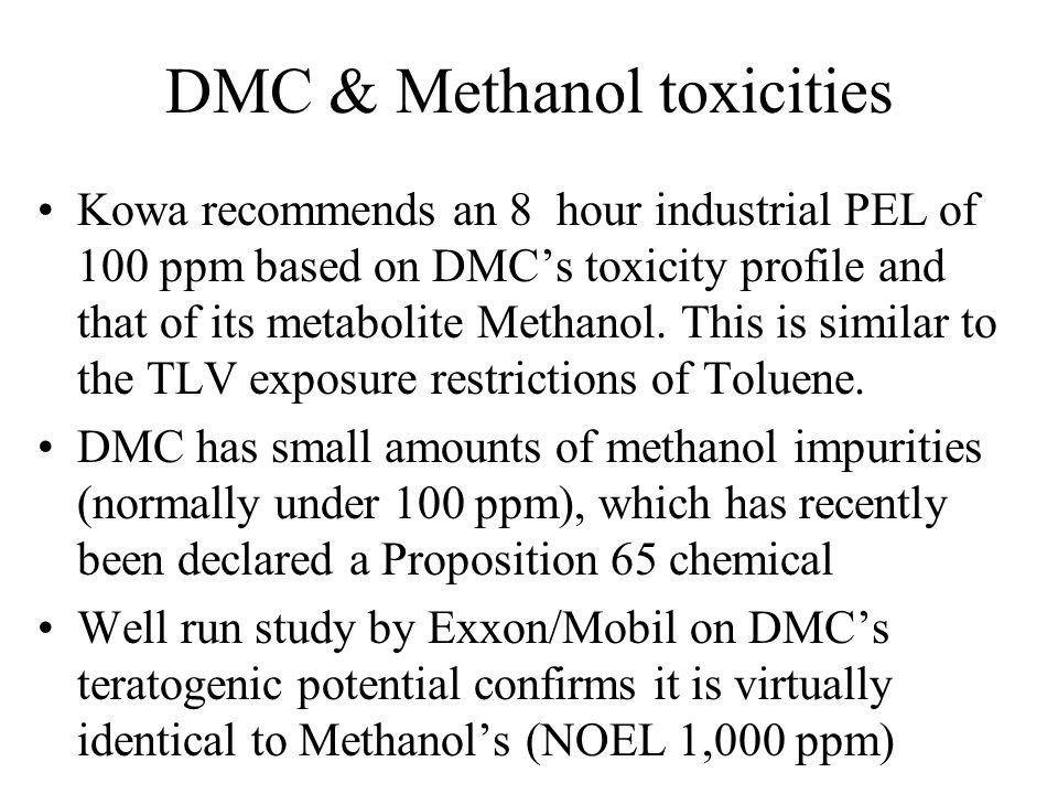 DMC & Methanol toxicities