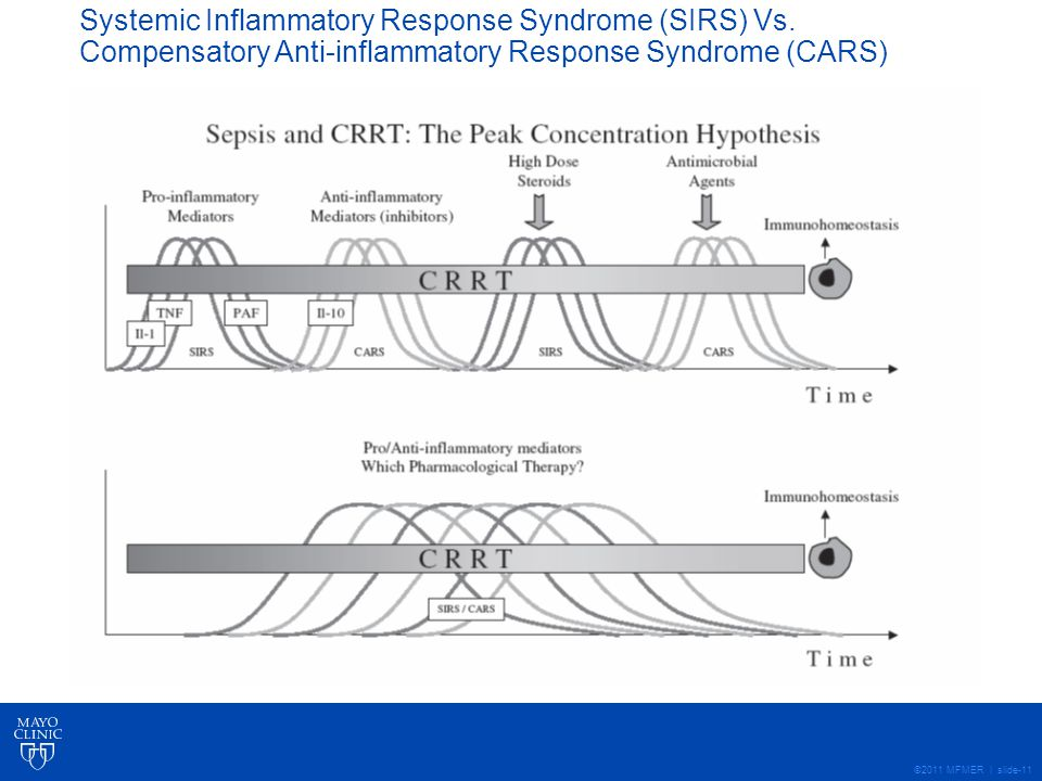 Systemic Inflammatory Response Syndrome (SIRS) Vs