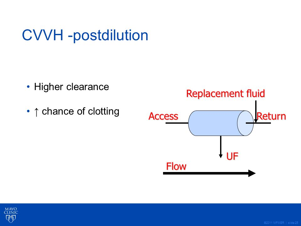 CVVH -postdilution Higher clearance ↑ chance of clotting